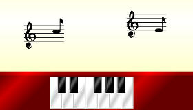 Learn the Musical Notes